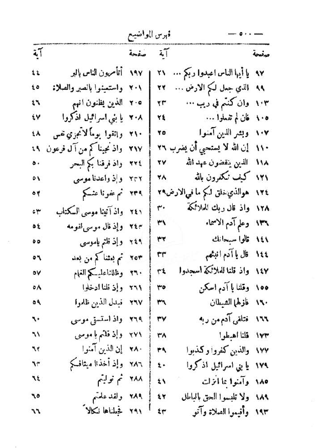 التبيان في تفسير القرآن دار إحياء التراث العربي الشيخ محمد بن